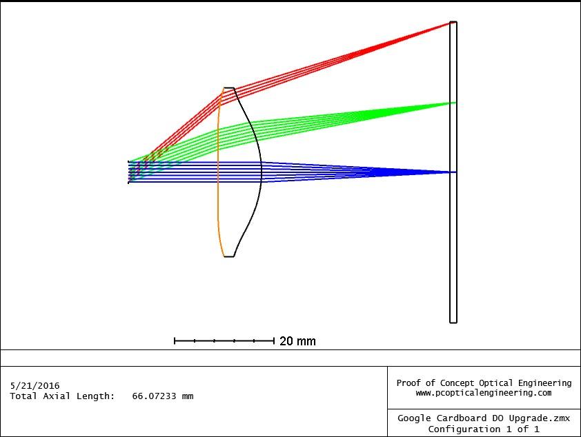 Zemax – PCOpticalEngineering